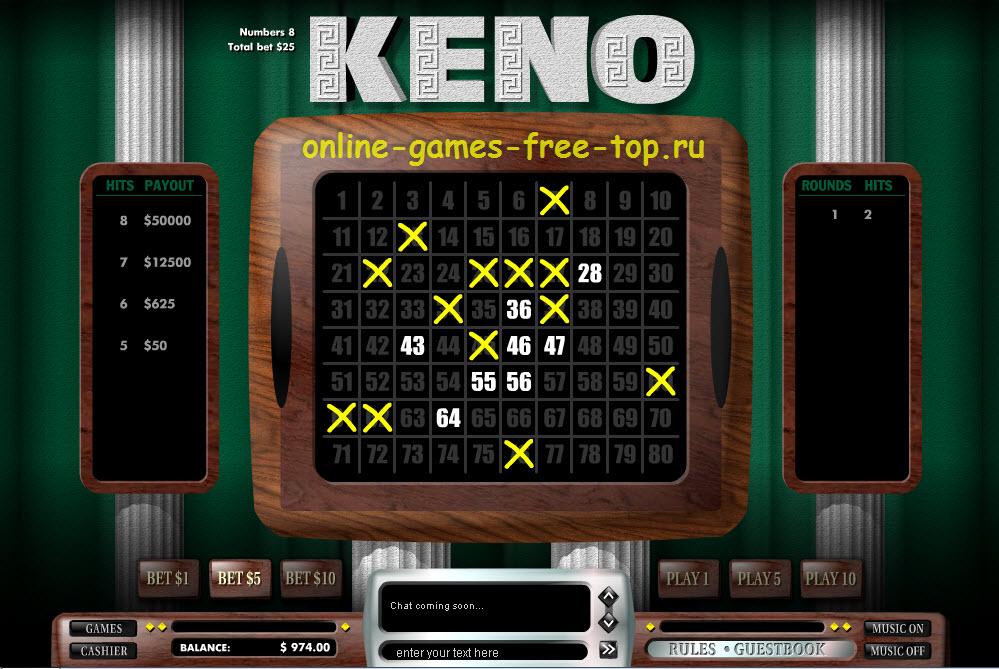 Игровые автоматы онлайн |Просмотров